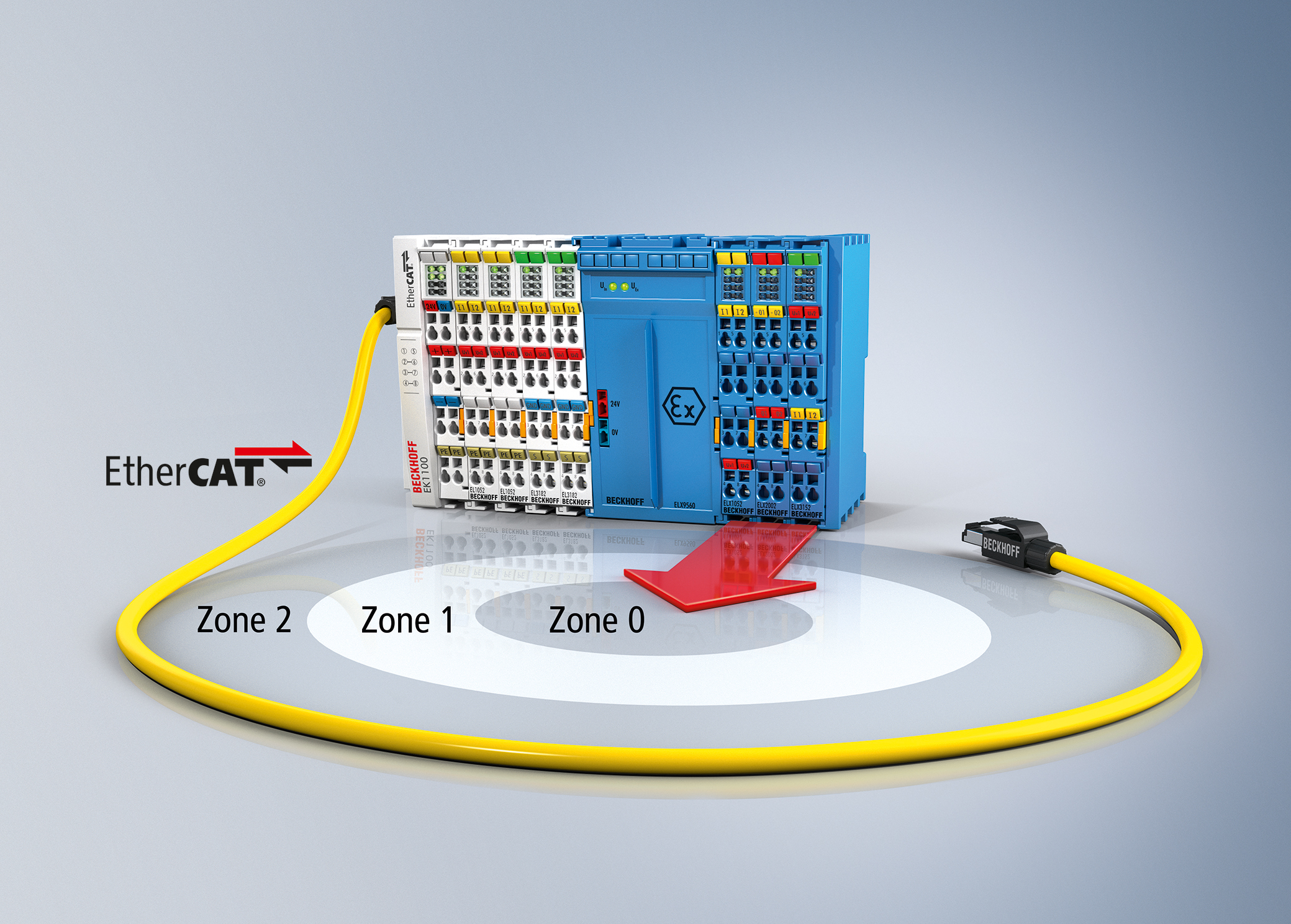 Beckhoff Sales Krovel Wiring Diagram Elx Ethercat Terminals For Explosion Protection